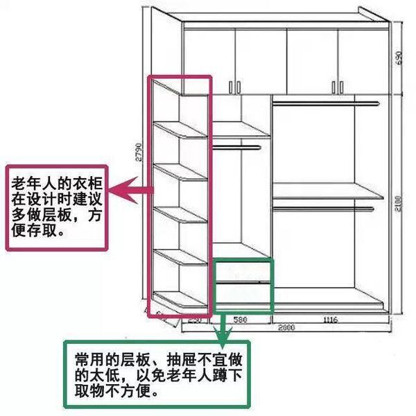 1、整体空间分割:如果要做到底的话,遵循60-150-60原则(即上柜600mm,中间1500mm,下柜600mm)!如果楼层高度有多的,一般下柜2100mm,其余的全归上柜。下柜做得太高的话,对门板的要求很高,久了变形的可能性要增大很多! 2、衣柜的深度,最常见的是600mm深。衣柜深度在530-620mm,加上门,整个衣柜在600mm的宽度,这个宽度放衣服就没有多大的问题了。连门最窄不可小于530mm,否则会夹衣袖。如受到房间面积限制而只能设更窄的衣柜时,可用一种拉出农杆,有几种尺寸,衣柜深可至350