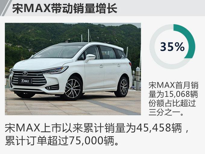七大姑八大姨都上车吧 中国品牌家用MPV推荐-图13