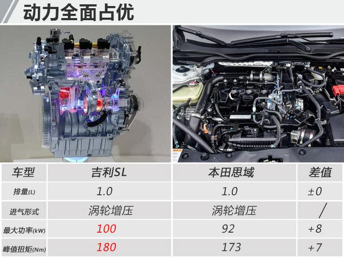吉利SL全新轿车实拍 尺寸/动力均超本田思域-图5